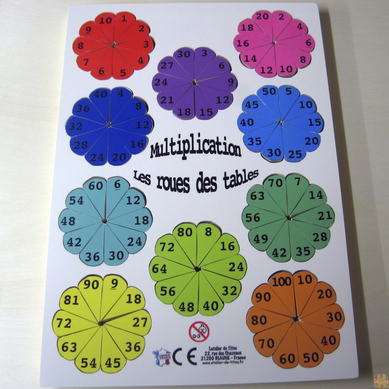 Multiplication apprendre les tables de multiplications - Apprendre table de multiplication en jouant ...